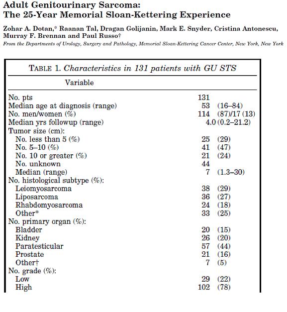 tumor-caso24-2